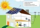 Équiper sa maison de panneaux photovoltaïques